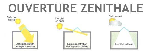 Zoom sur les vo tes d clairement naturel ecodis for Fenetre zenithale